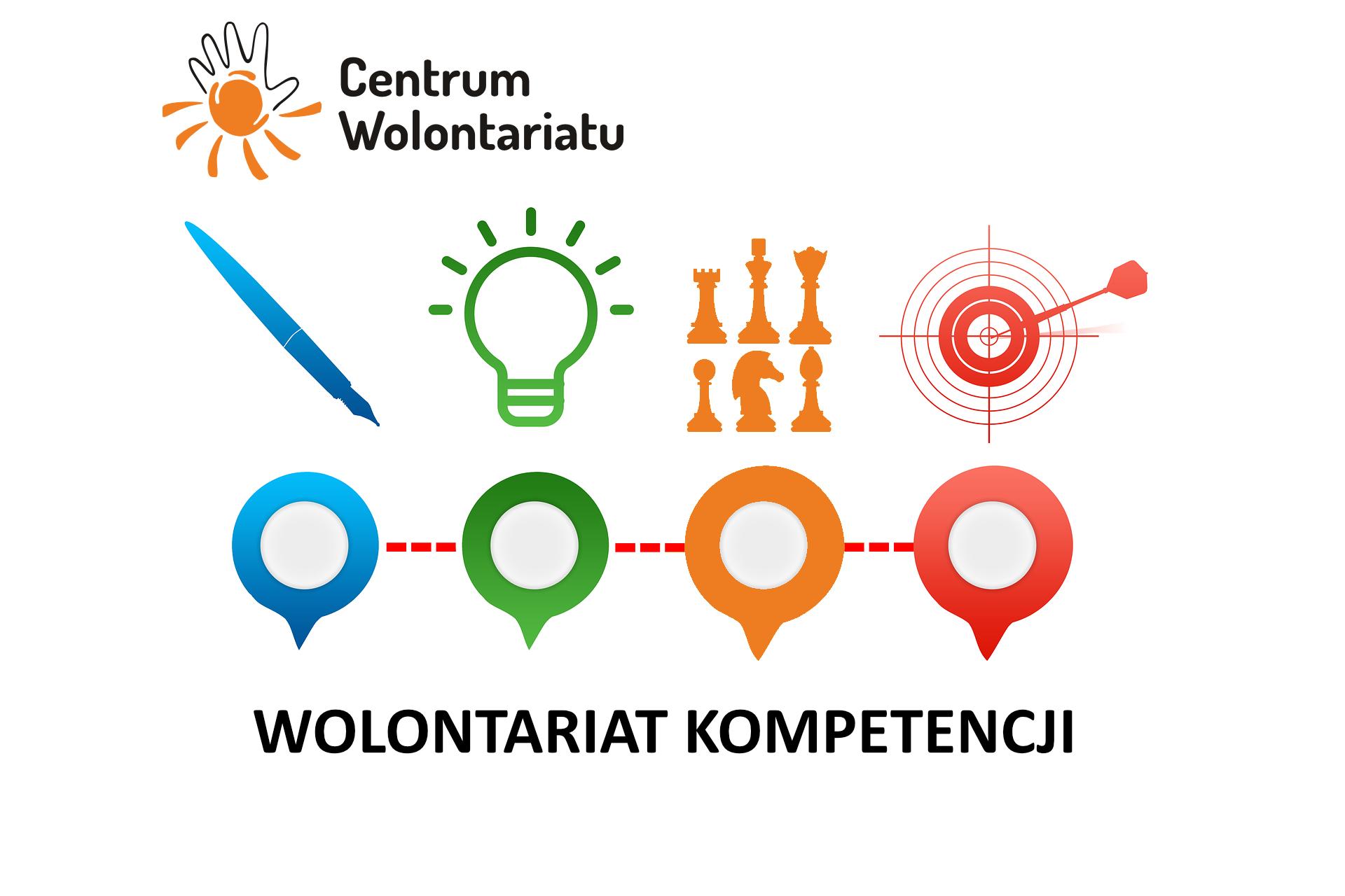 Zapraszamy na Tydzień wolontariatu kompetencji
